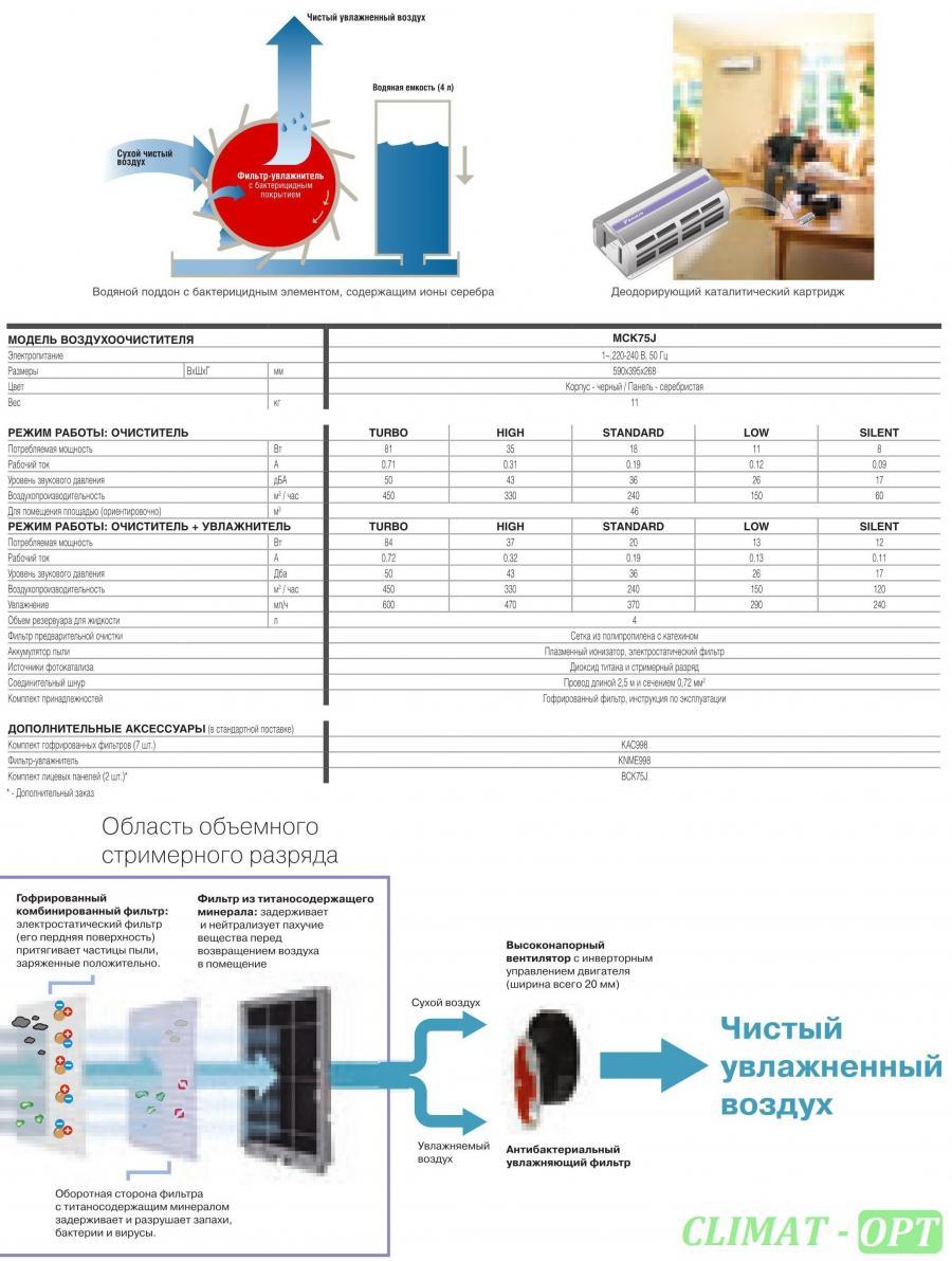 Воздухоочиститель с увлажнением Daikin AIR CLEANER