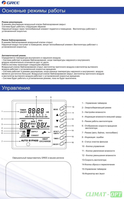 Приточно - вытяжные установки с рекуперацией тепла GREE FHBQ D_K