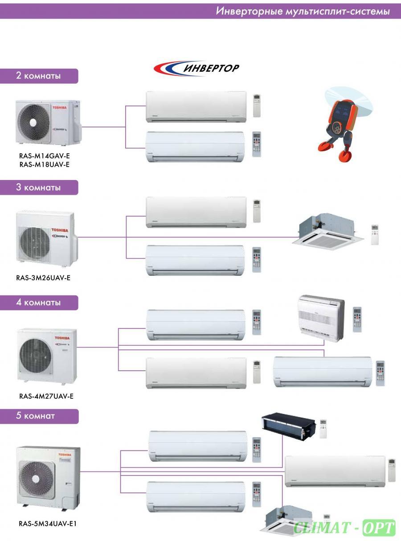 Наружные блоки Toshiba Inverter