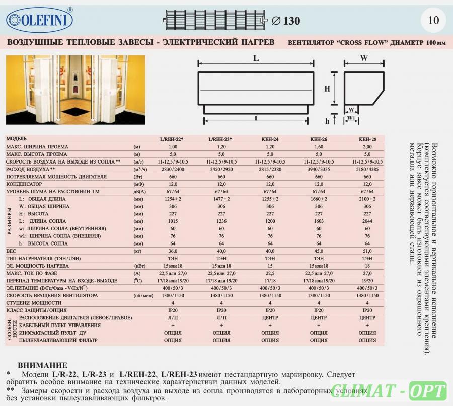 Завеса тепловая с электрическим нагревом Olefini KEH