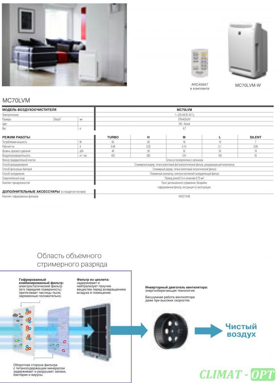 Очиститель воздуха Daikin AIR CLEANER